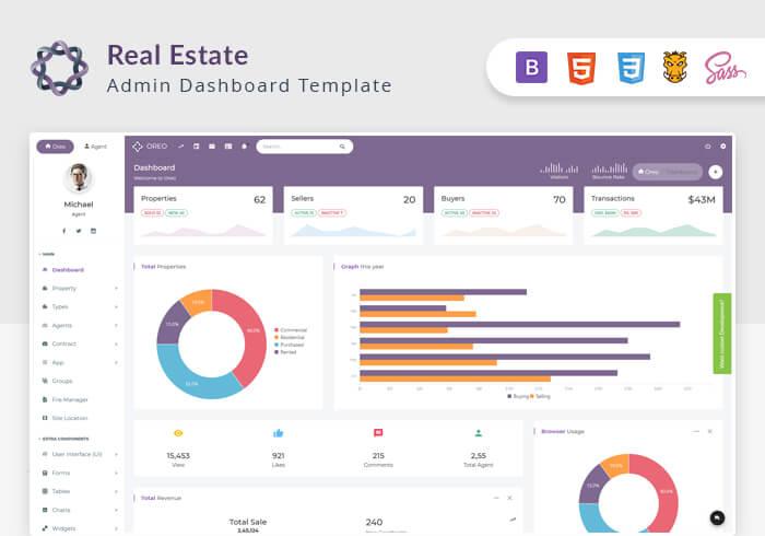 Angular admin Bootstrap Admin Laravel Admin dashboard template